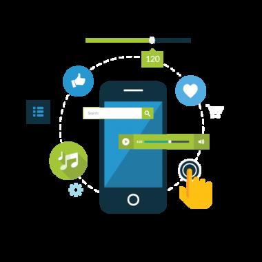 Mobiles Marketing von LODIMA